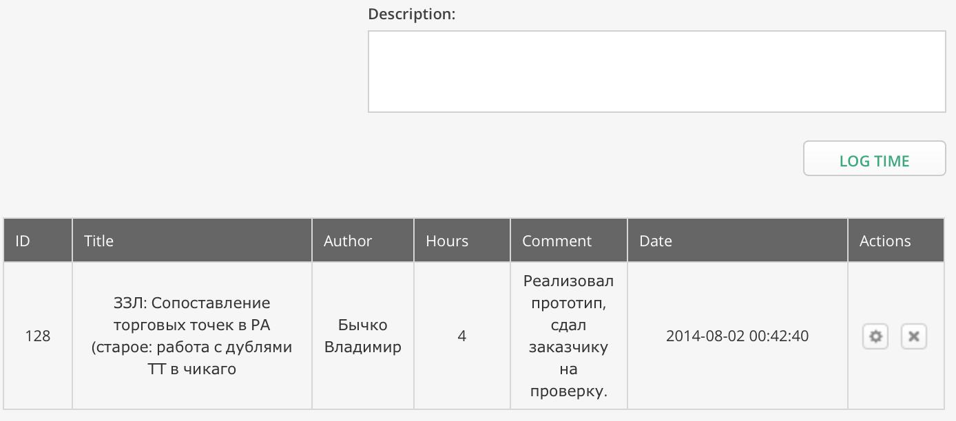Система отображает запись о трудозатратах с возможностью редактирования.