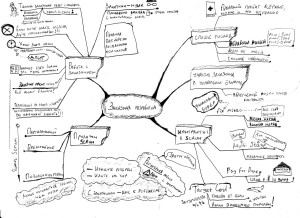 Конспект занятия клуба agile практиков