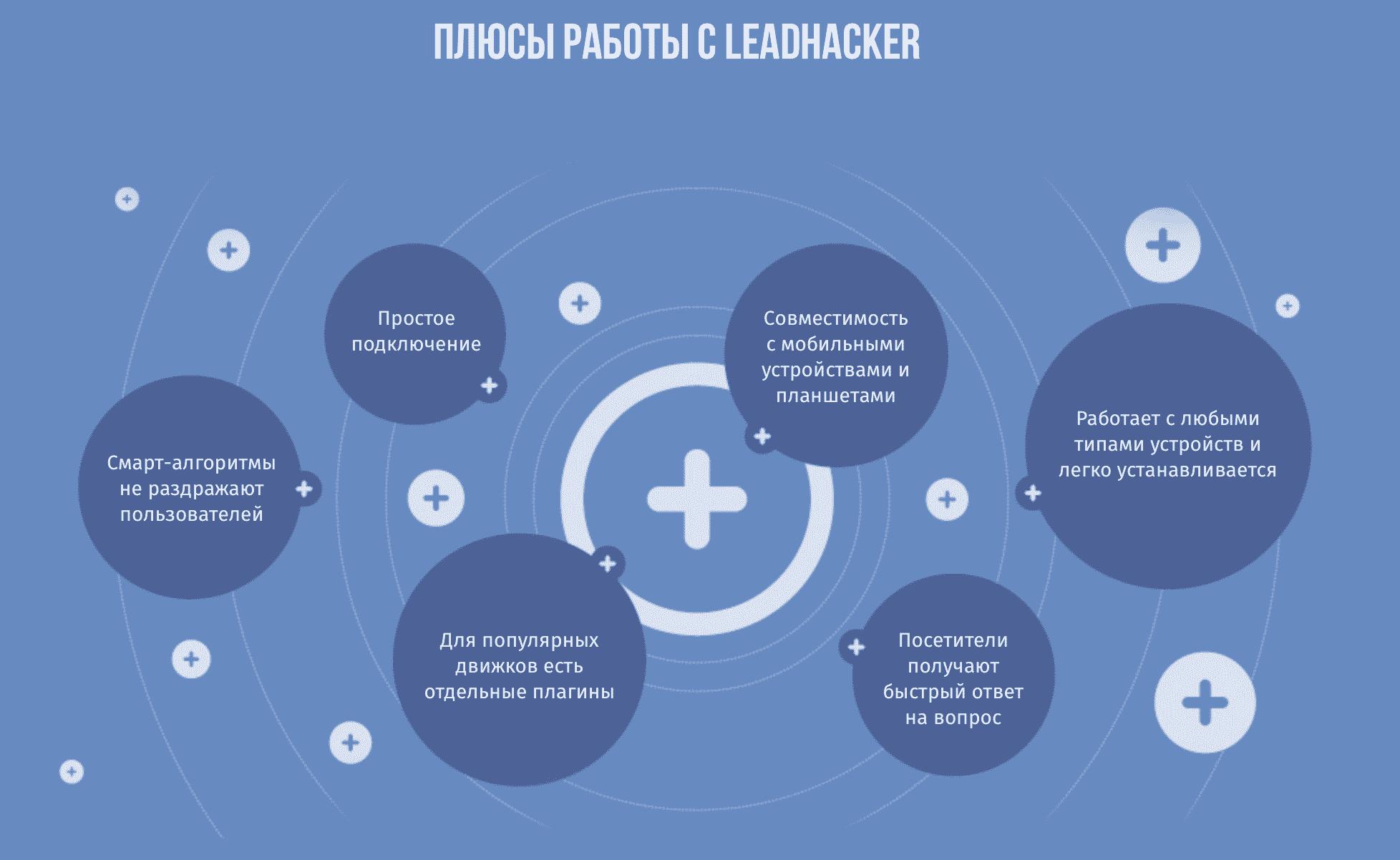 leadhacker — инструмент для гарантируемого увеличения конверсии по звонкам